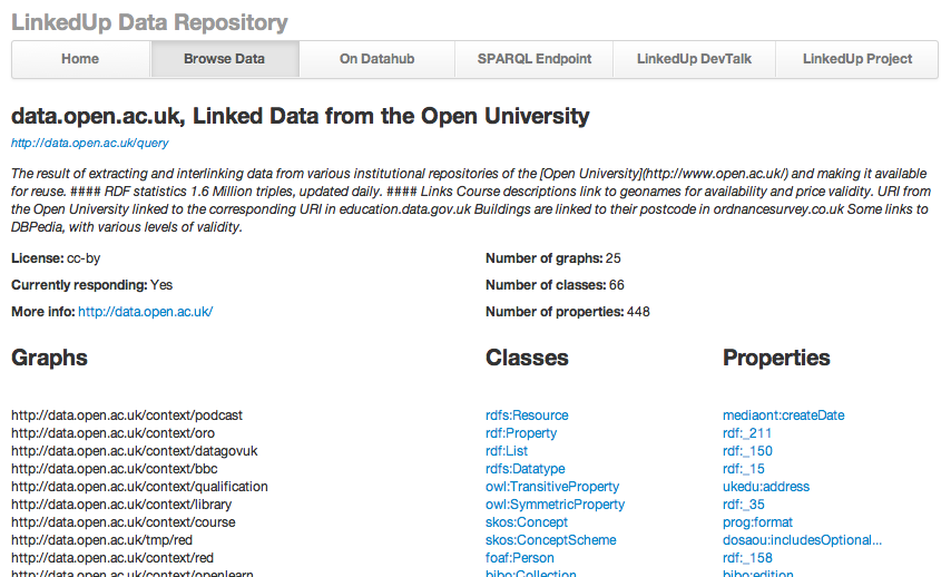 Figure 3: Open University data in the LinkedUp catalogue